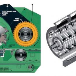 Dual Shear Protection ProGrind